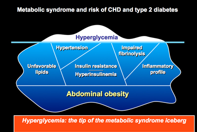 Metabolic syndrome and risk of CHD and type 2 diabetes